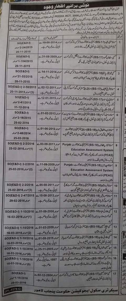 ABSENT FROM DUTY NOTICE TO TEACHERS IN PUNJAB
