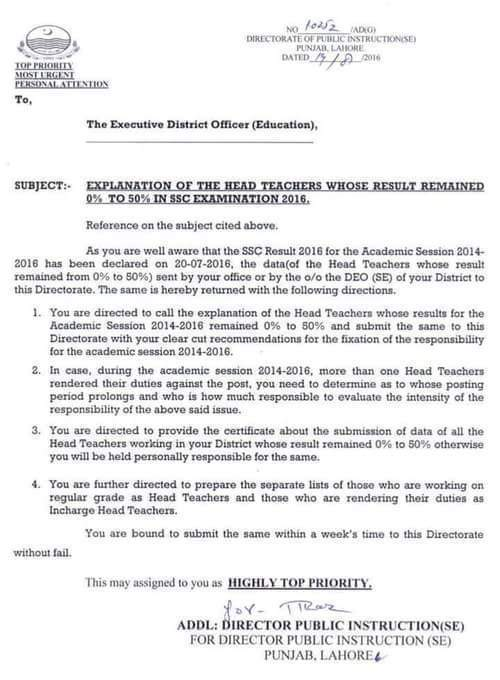 Explanation of Head Teacher whose result between zero to 50 percent in SSC Examination 2016