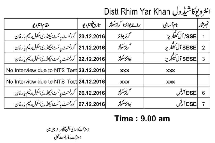 INTERVIEW SCHEDULE FOR EDUCATORS 2016-2017 IN RAHIM YAR KHAN